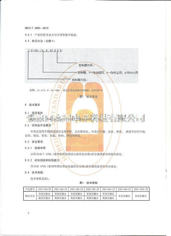 产品资质地方标准-04(河北省地方标准制定企业)